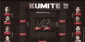 Third Coast Grappling Kumite IV Bracket