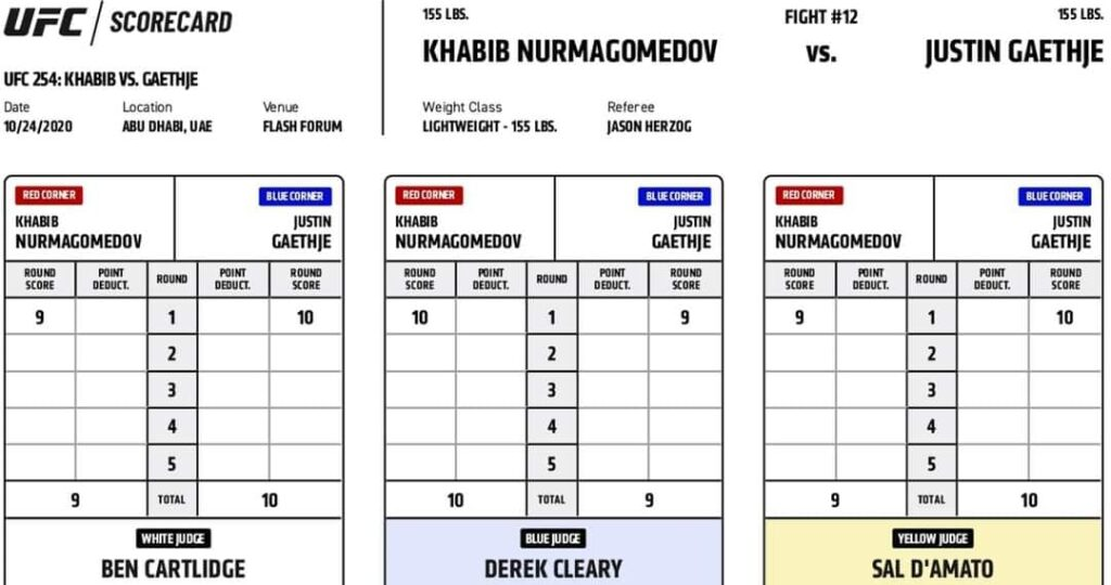 UFC 254 Main Event Scorecard