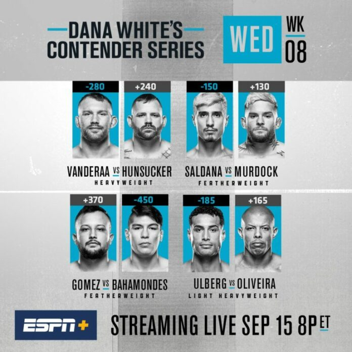 DWCS Week 8 Results