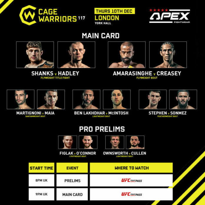 Cage Warriors 117 Results