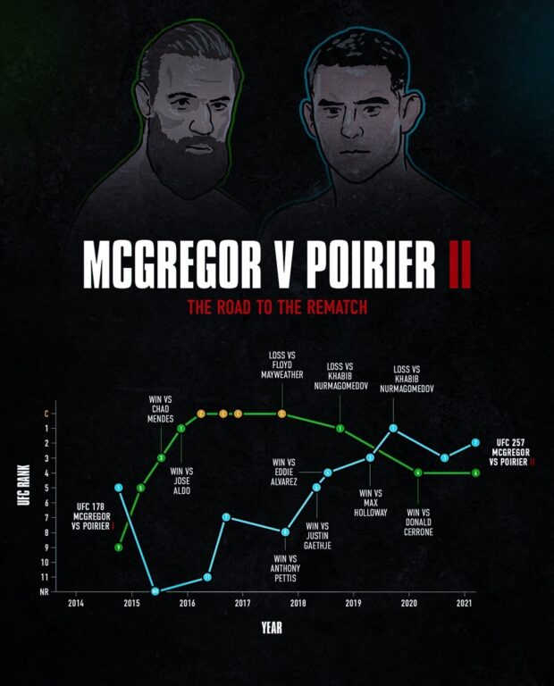 McGregorPoirierGraphic