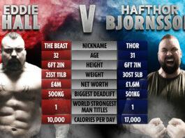 Heaviest Boxing Match