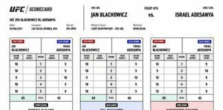 UFC 259 main event scorecards