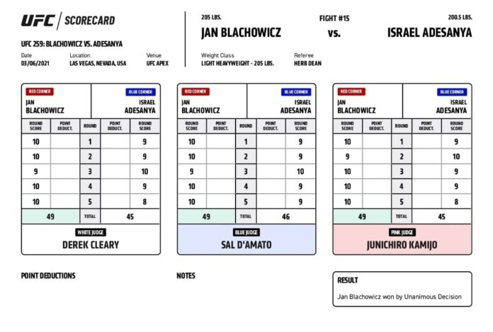UFC 259 main event scorecards